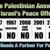 Friedensgespräche: Wie auch ein Nein zum Sieg führen kann